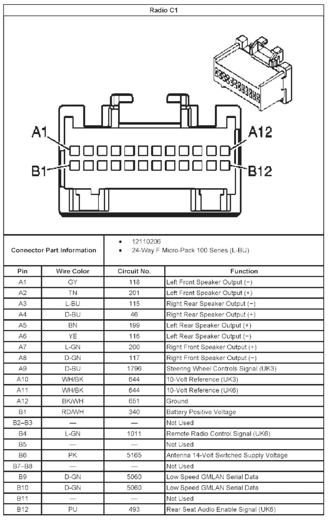 2003 Chevy Impala Radio Wiring Diagram Gallery Wiring