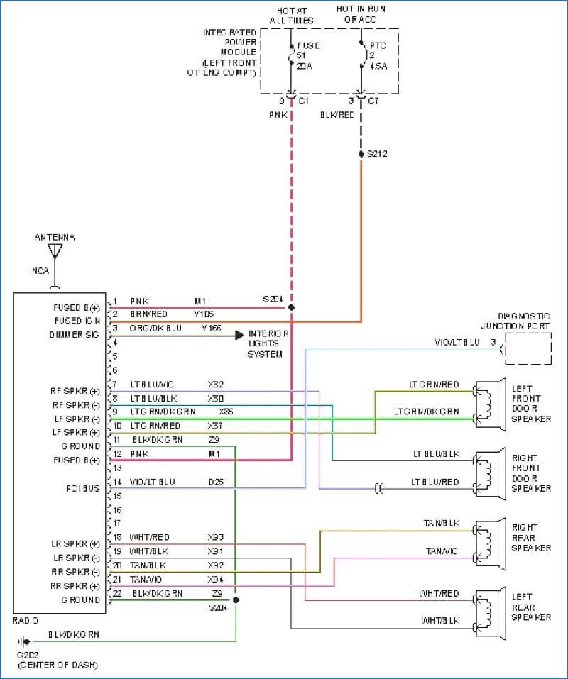 1996 dodge dakota radio wiring color diagram wiring diagram data 1997 Dodge Dakota Radio Wiring Diagram dodge dakota stereo wiring diagram wiring diagrams lol 2007 dodge dakota radio wiring diagram 1996 dodge dakota radio wiring color diagram
