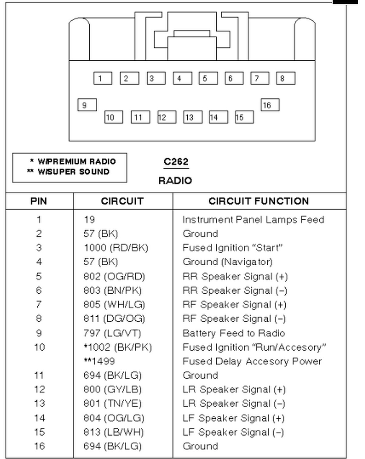2003 ford focus radio wiring diagram Download-2003 Ford Focus Radio Wiring  Diagram 4-
