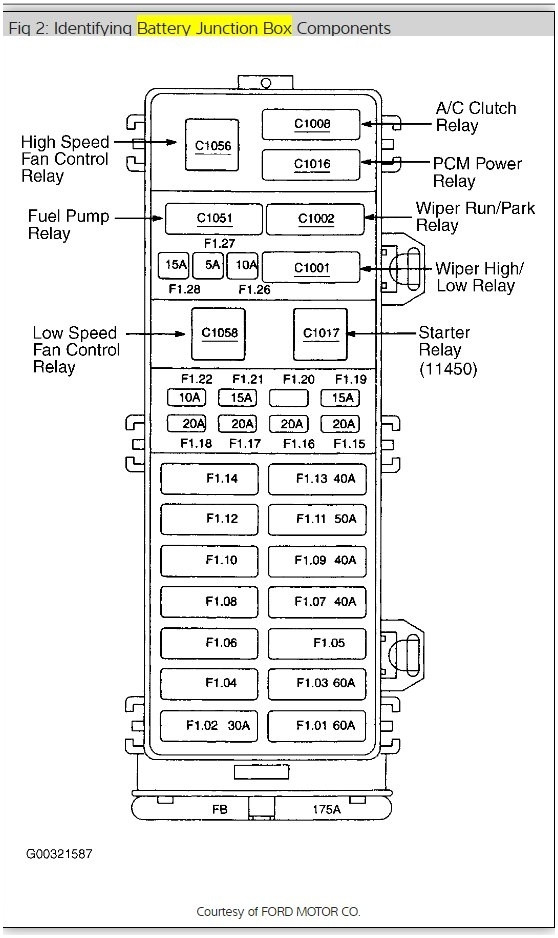 2003 Ford Taurus Belt Diagram