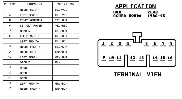 honda civic ex radio wiring detailed schematic diagrams chevrolet s-10 radio wiring diagram 2003 honda radio wiring diagram diy enthusiasts wiring diagrams \\u2022 1999 honda civic radio wiring diagram honda civic ex radio wiring
