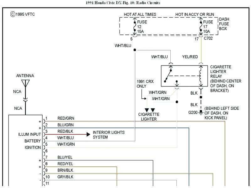 Superb 2003 Honda Civic Radio Wiring Diagram Download Wiring Diagram Sample Wiring Digital Resources Remcakbiperorg