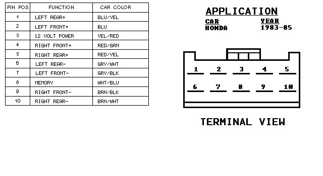 2003 Honda Civic Radio Wiring Diagram Download Wiring Diagram Sample