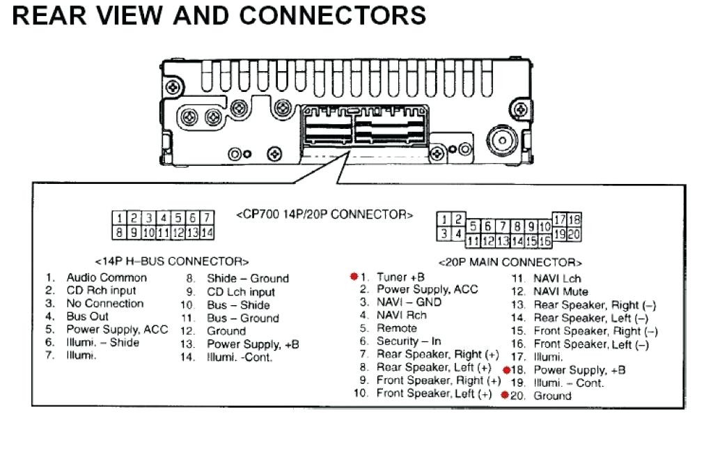 2003 Honda Accord Radio Wiring | Wiring Diagram on