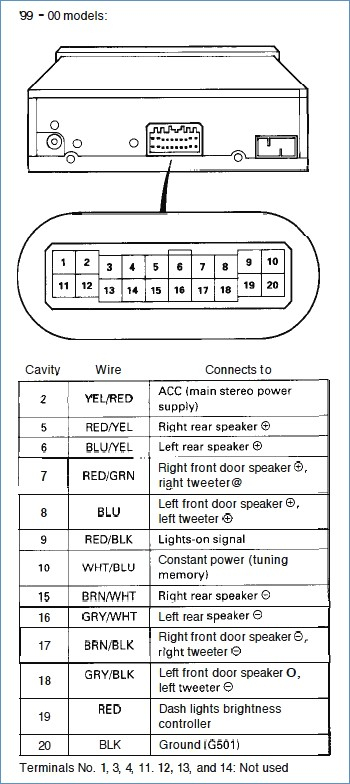 2003 honda civic radio wiring diagram Collection-Wiring Diagram For 2003 Honda Civic – The Wiring Diagram 9-o