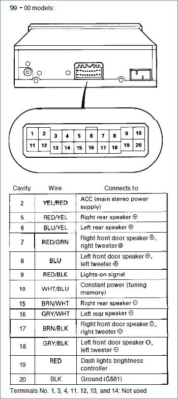 2003 honda civic radio wiring diagram download wiring diagram sample rh faceitsalon com  97 honda civic radio wiring diagram