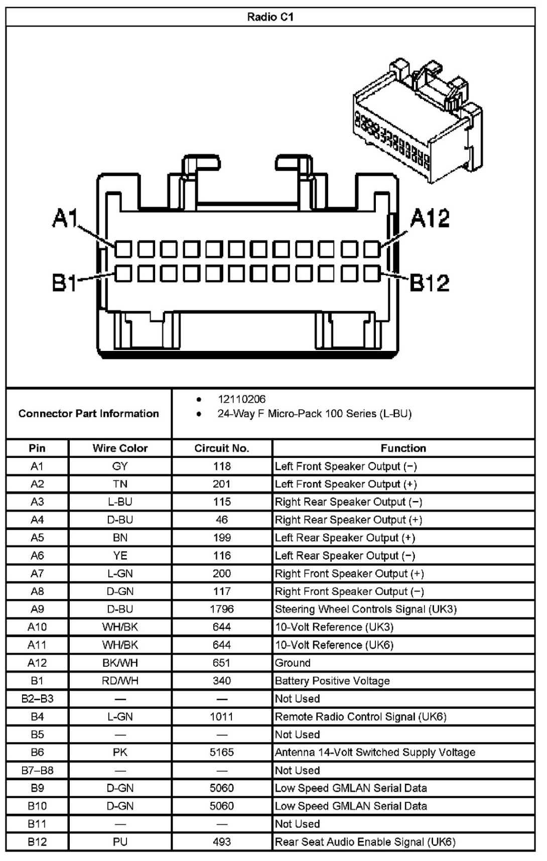 2003 silverado bose radio wiring diagram Download-Chevy Impala Radio Wiring  Diagram With Electrical 2013