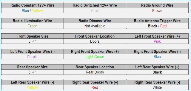 2003 toyota avalon stereo wiring diagram Download-2001 toyota Avalon Radio Wiring Diagram – wallmural 6-a