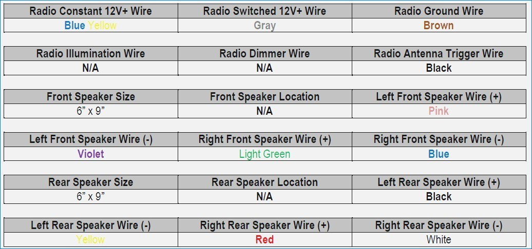 2003 toyota camry radio wiring diagram Download-2001 toyota Camry Radio Wiring Diagram – brainglue 11-t