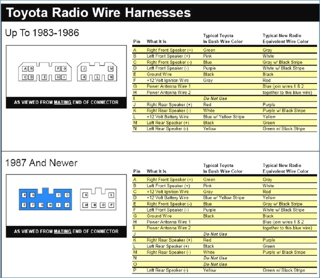 2003 toyota camry radio wiring diagram Download-toyota corolla radio wiring diagram dolgular toyota corolla stereo 8-b