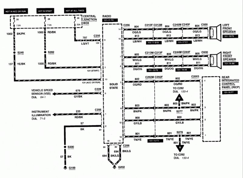 2004 ford explorer sport trac stereo wiring diagram Download-2007 Ford Explorer Sport Trac Stereo Wiring Diagram Pics Gif Fit 800 2c585 Ssl 1 12-h