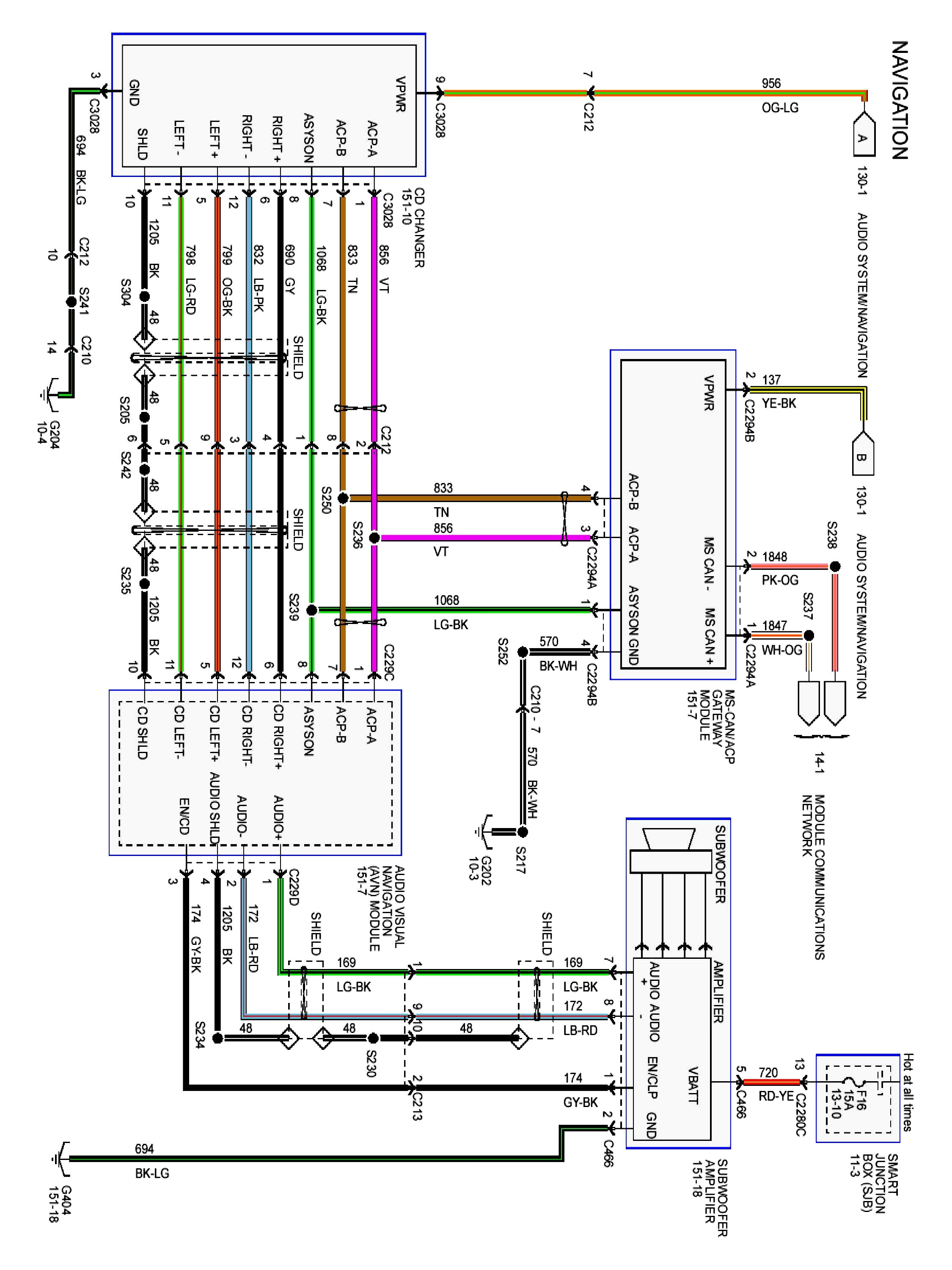 2004 ford f250 radio wiring diagram Collection-2004 f250 wiring diagram  wiring diagram u2022 rh