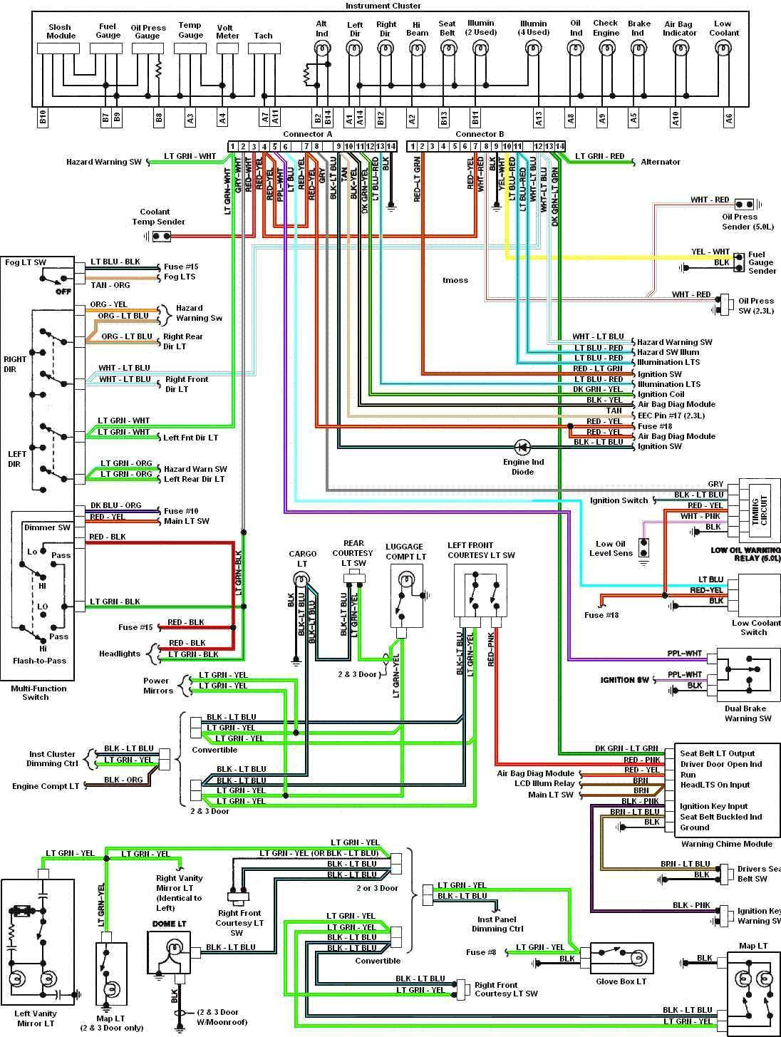 2008 Ford F350 Fuse Diagram - Wiring Diagram Review Ford F Trailer Wiring Diagram on
