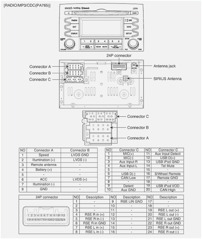 2004 kia spectra radio wiring diagram Download-2005 KIA Sorento Radio Wiring Diagram Various Information And Rh Biztoolspodcast Ford Stereo Diagrams Metra Wire 20-e