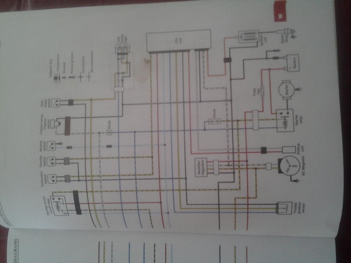 2 Pole Stator Wiring Diagram - Trusted Schematic Diagrams •