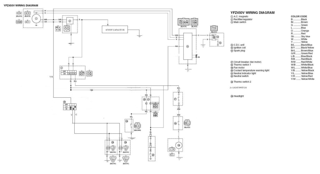 2004 yfz 450 wiring diagram download
