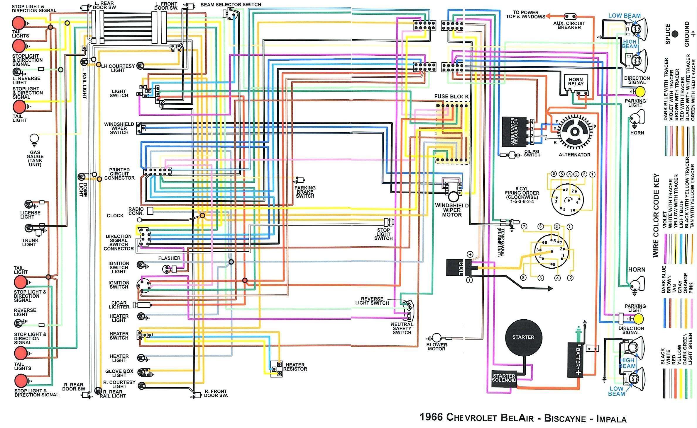 wiring diagram for 1962 chevrolet impala read all wiring diagram 1961 Chevy Truck Wiring Diagram
