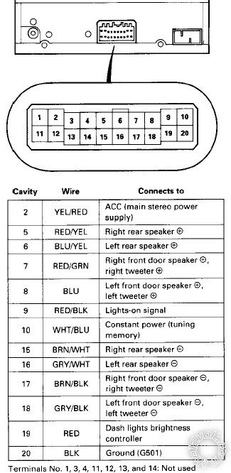 Stereo Wiring Diagram 1990 Honda Civic : Honda civic stereo wiring diagram