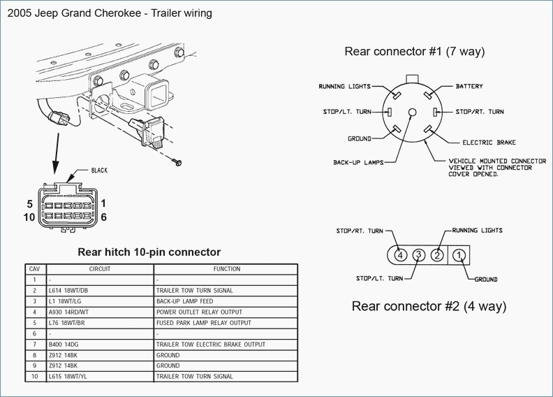 2002 Ford F150 Trailer Wiring Diagram Download