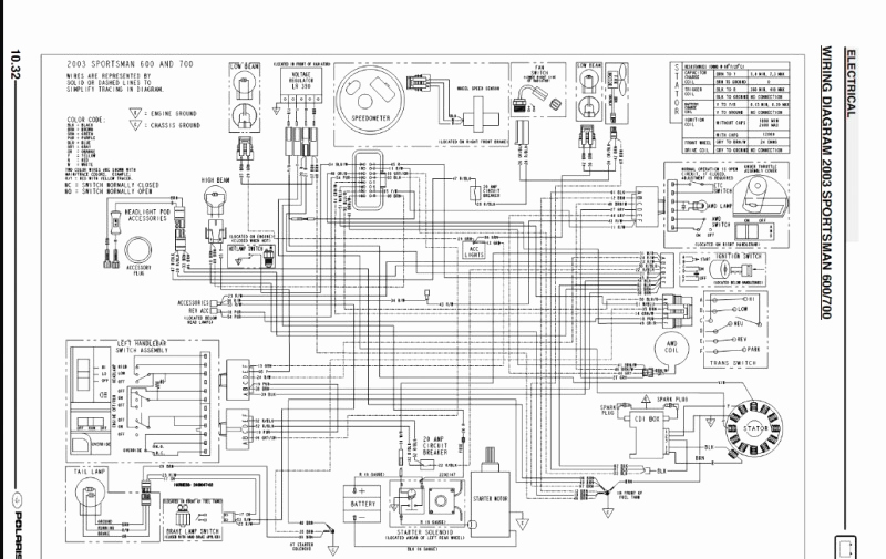 2005 Polaris    Ranger       700    Xp    Wiring       Diagram    Sample      Wiring