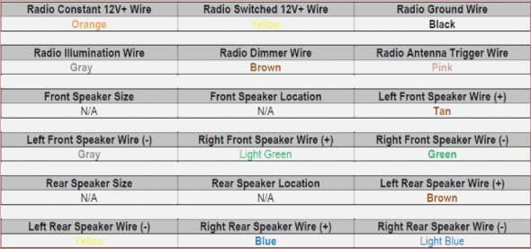 2005 Pontiac Grand Prix Radio Wiring Diagram Gallery Rhfaceitsalon: 2000 Pontiac Grand Am Stereo Wiring Diagram At Gmaili.net