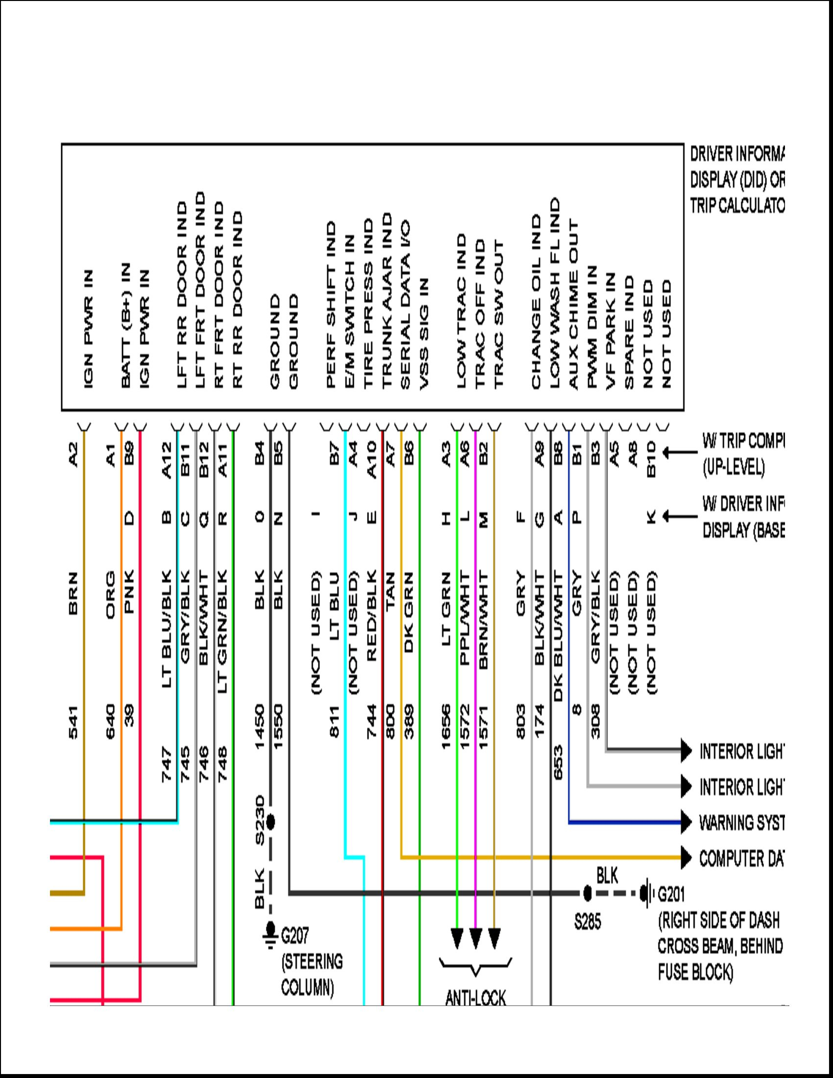 96 grand am wiring diagram image 2