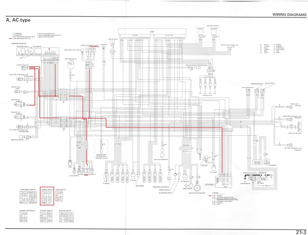 2006 Honda Cbr600rr Wiring Diagram Gallery Sample Download 2003 600rr Collection Of