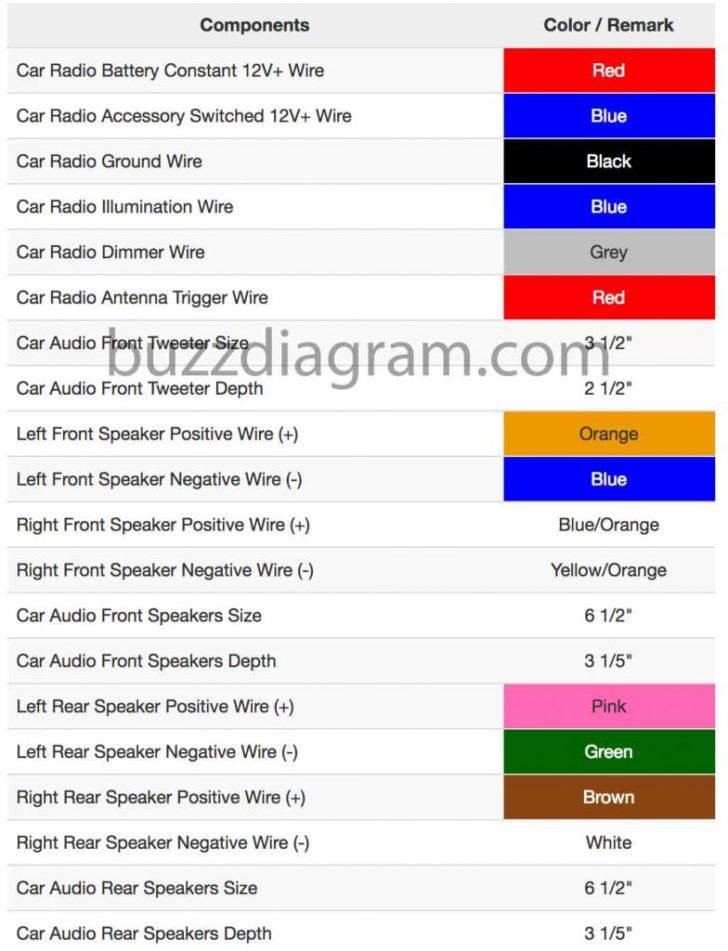 2006 hyundai sonata radio wiring diagram gallery wiring diagram sample 2006 hyundai sonata radio wiring diagram collection medium size of car audio what 325 buys