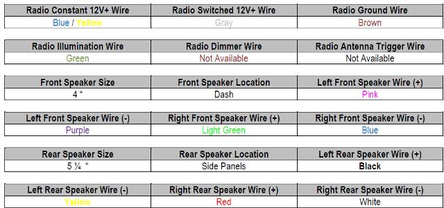 2006 hyundai sonata radio wiring diagram download-toyota 4 runner radio  wiring diagram hyundai sonata