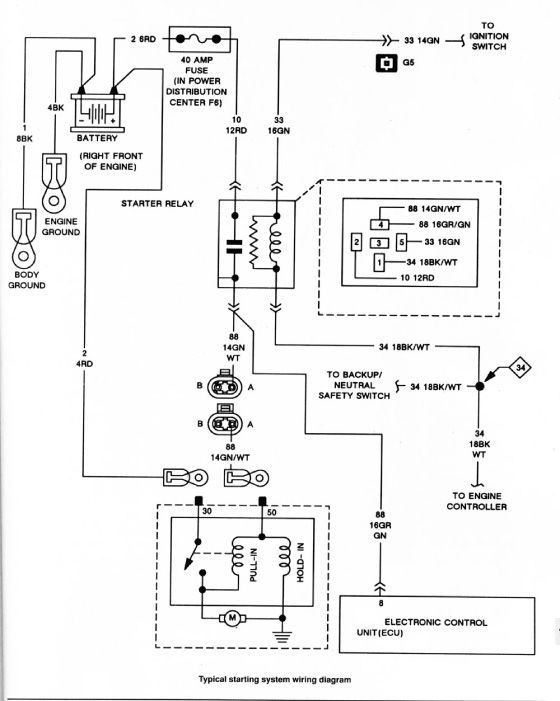 2006 jeep wrangler ignition wiring diagram Download-89 Jeep YJ Wiring Diagram 13-o