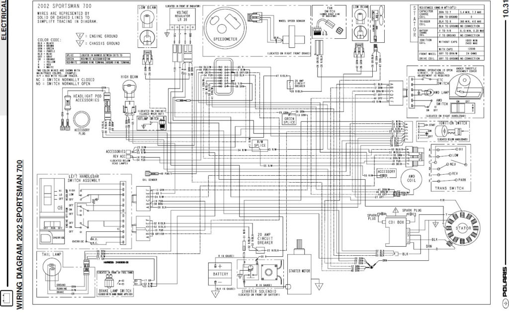 polaris 700 wiring diagram circuit wiring and diagram hub u2022 rh bdnewsmix com 2010 polaris ranger 800 crew wiring diagram 2010 polaris rzr wiring diagram