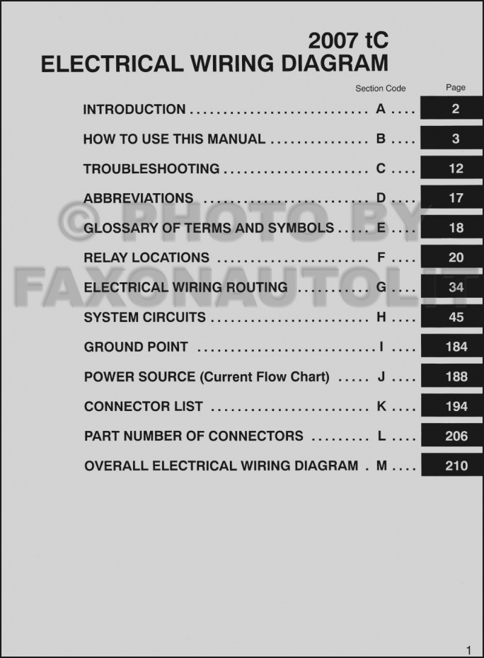 2007 scion tc stereo wiring diagram Download-Amazing 2007 Scion Tc Wiring Diagram Manual Original Scion Stereo Wiring Diagram At Nhrt 13-j