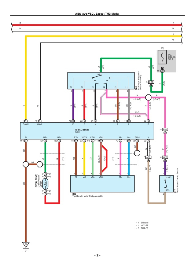 Toyota Prius Wiring Diagram Gallery Wiring Diagram Sample - Toyota wiring diagrams download