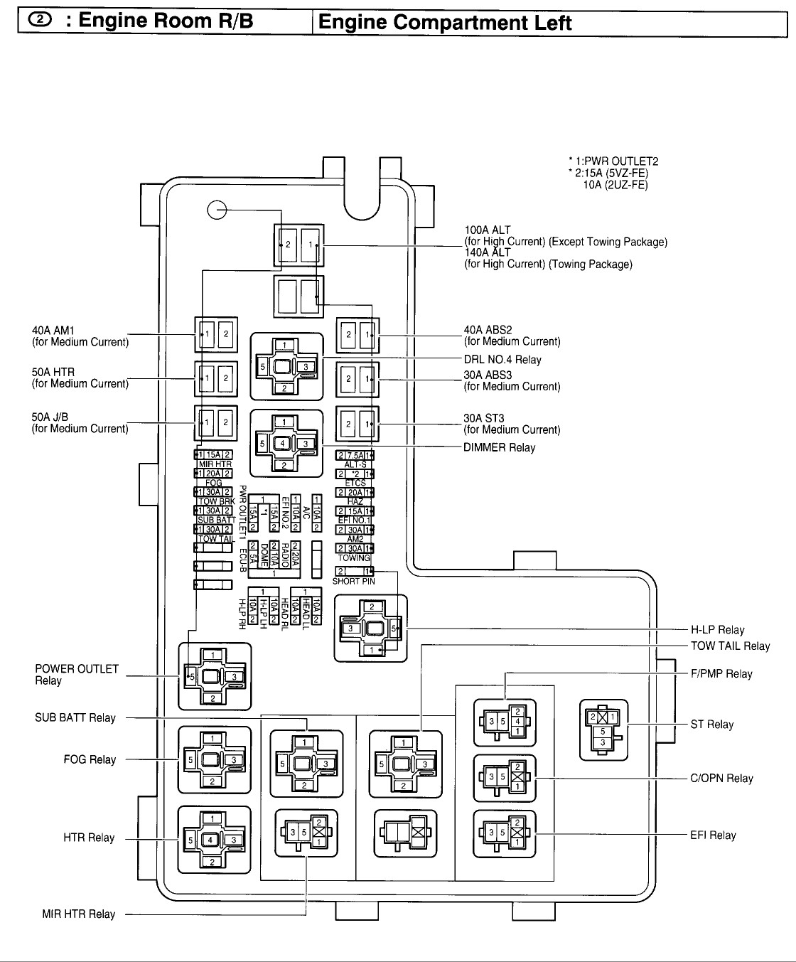 2007 toyota tundra wiring diagram Download-Inspiration Toyota Tundra Fuse Diagram  2007 2008 Wiring 9
