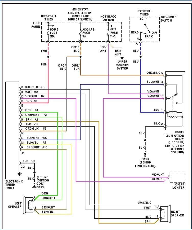 2008 Jeep Wrangler Stereo Wiring Diagram Gallery | Wiring ... Harley Radio Wiring Diagram on