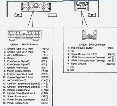 2011 Toyota Camry Radio Wiring Diagram - Wiring Diagrams on