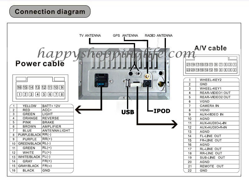 2014 Toyota Corolla Wiring Diagram - Trusted Wiring Diagram
