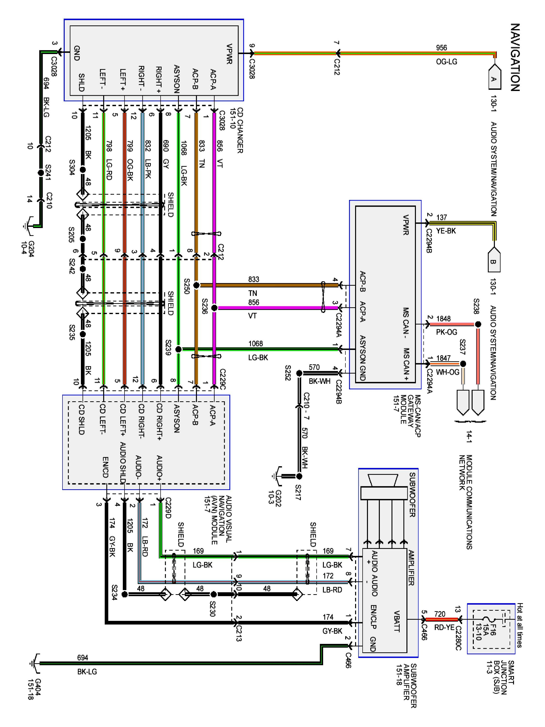 2012 Ford Escape Fuse Box Diagram Wiring Schematic On 2011 Taurus 2003 Example Electrical U2022 Rh Huntervalleyhotels Co 2007
