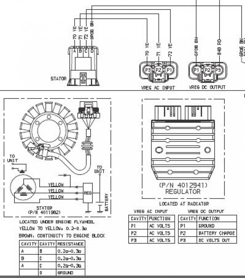 polaris rzr  wiring diagram collection wiring