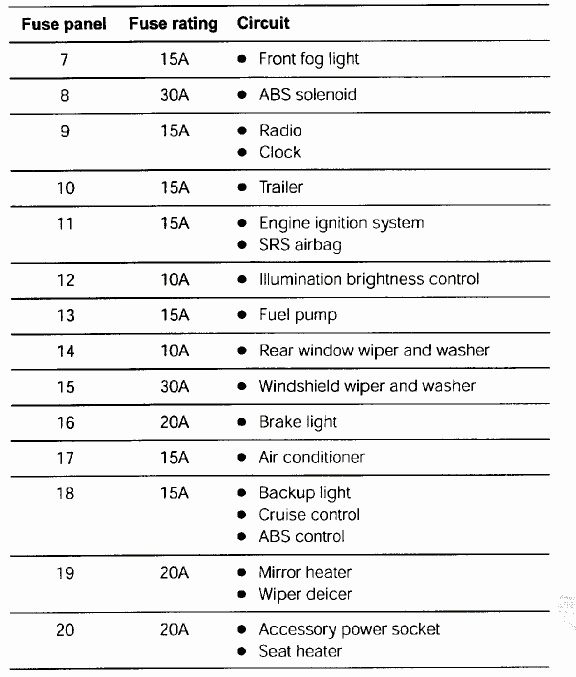 2013 chrysler 200 radio wiring diagram 2012 chrysler 200 fuse panel diagram wire center u2022 rh zegroup co location 2013 2012 20g 2013 chrysler 200 radio wiring diagram sample wiring diagram sample