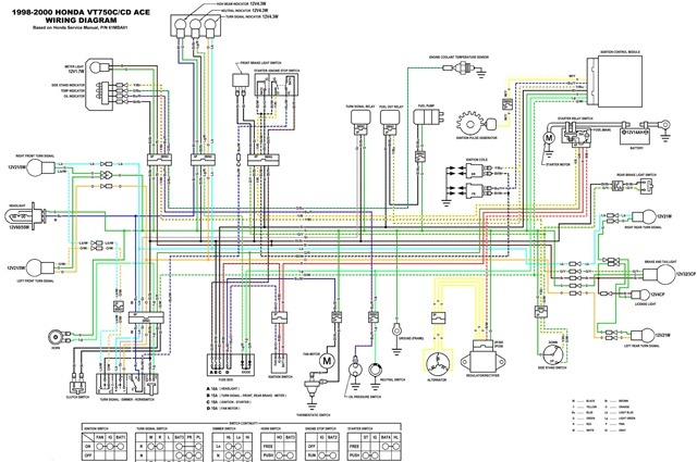 furnas contactor wiring diagram  wiring diagram
