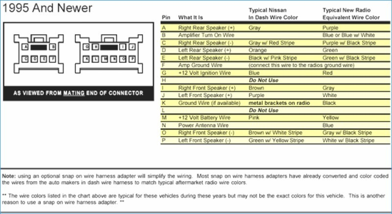 98 nissan 200sx stereo wiring diagram electrical wiring diagram rh universalservices co