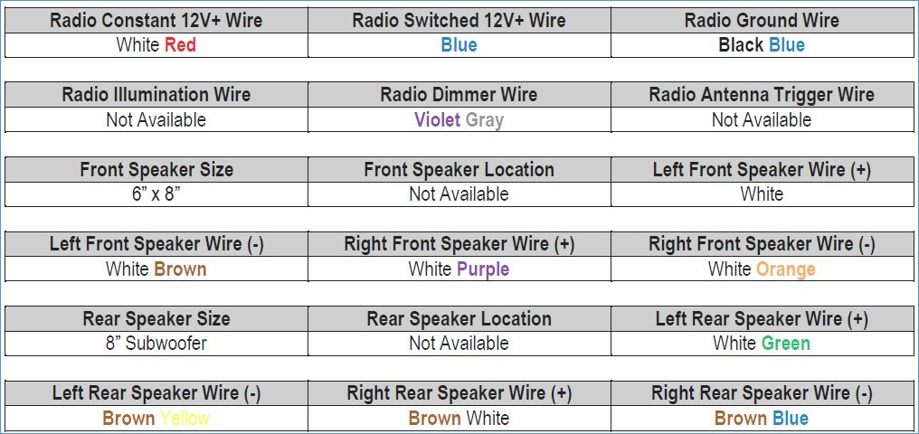 2014 nissan sentra radio wiring diagram Collection-2016 Nissan Sentra Radio Wiring Diagram – realestateradio 5-k