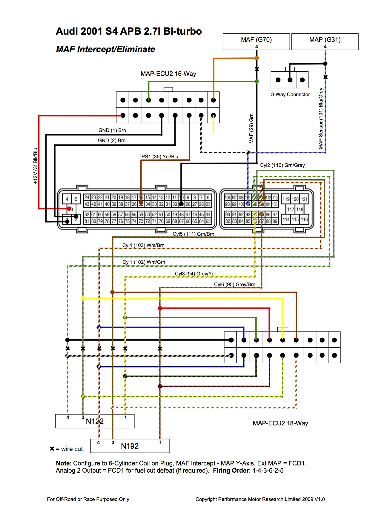 Ram Wiring Diagram | Wiring Diagram on