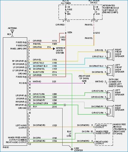 Pleasing 2014 Ram 1500 Radio Wiring Diagram Download Wiring Diagram Sample Wiring 101 Cranwise Assnl