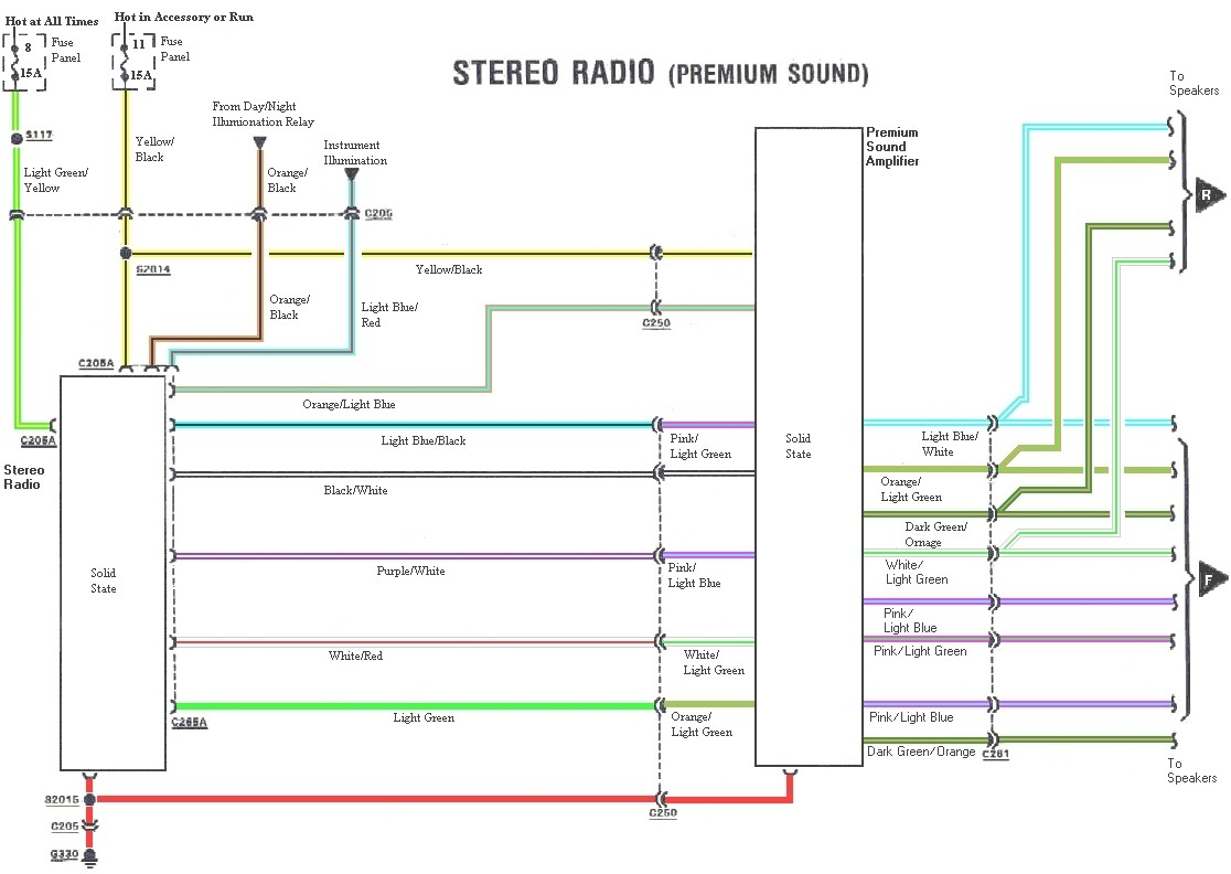 2015 Mustang Wiring Diagram Sample Ford Download 97 Radio 89 At 1996 Ranger