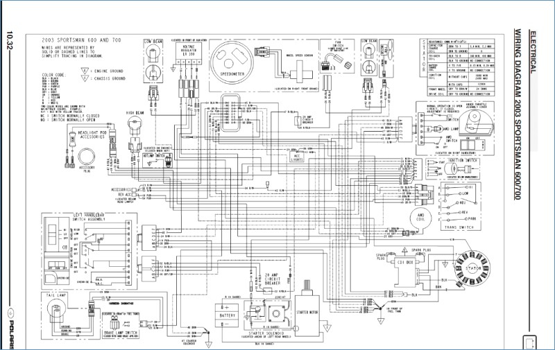 2015 polaris rzr 900 wiring diagram Collection-Excellent Magnum 425 Wiring diagram Ideas Best Image Wire binvm · Wiring Diagram Od Rv Park – Jmcdonaldfo Wiring Diagram Polaris Ranger 9-i