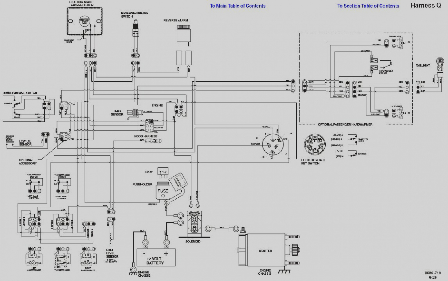 2015 Polaris Rzr 900 Wiring Diagram Collection