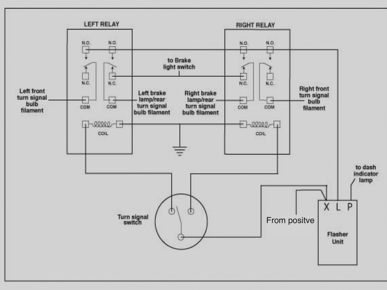 2015 Polaris Ranger Wiring Diagram For Professional Diagrams 2016 570 Rzr 900 Collection