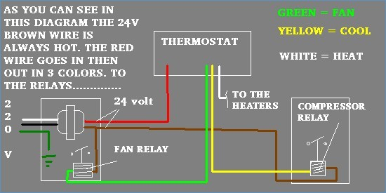 220 volt air conditioner wiring diagram gallery wiring diagram sample 220 volt air conditioner wiring diagram collection 220 240 wiring diagram instructions dannychesnut 1 asfbconference2016 Choice Image